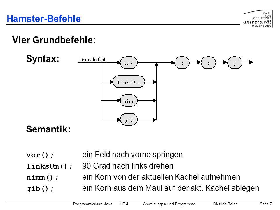 Programmierkurs JavaUE 4 Anweisungen und ProgrammeDietrich BolesSeite 7 Hamster-Befehle Vier Grundbefehle: vor(); ein Feld nach vorne springen linksUm(); 90 Grad nach links drehen nimm(); ein Korn von der aktuellen Kachel aufnehmen gib(); ein Korn aus dem Maul auf der akt.
