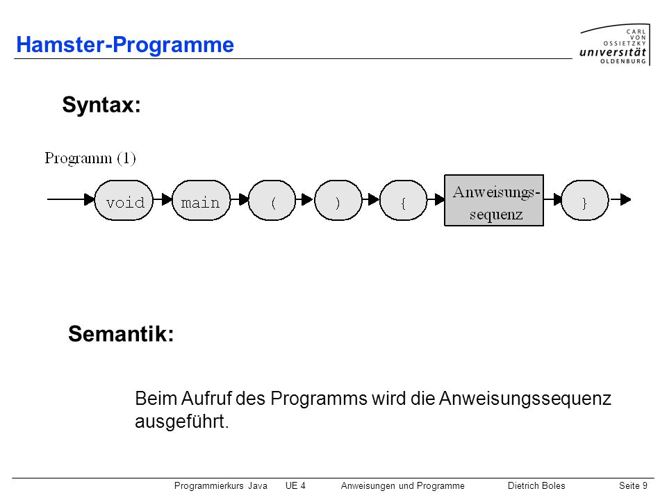 Programmierkurs JavaUE 4 Anweisungen und ProgrammeDietrich BolesSeite 10 Kommentare