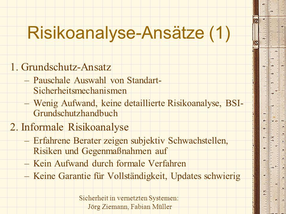Sicherheit in vernetzten Systemen: Jörg Ziemann, Fabian Müller Risikoanalyse-Ansätze (1) 1. Grundschutz-Ansatz –Pauschale Auswahl von Standart- Sicher