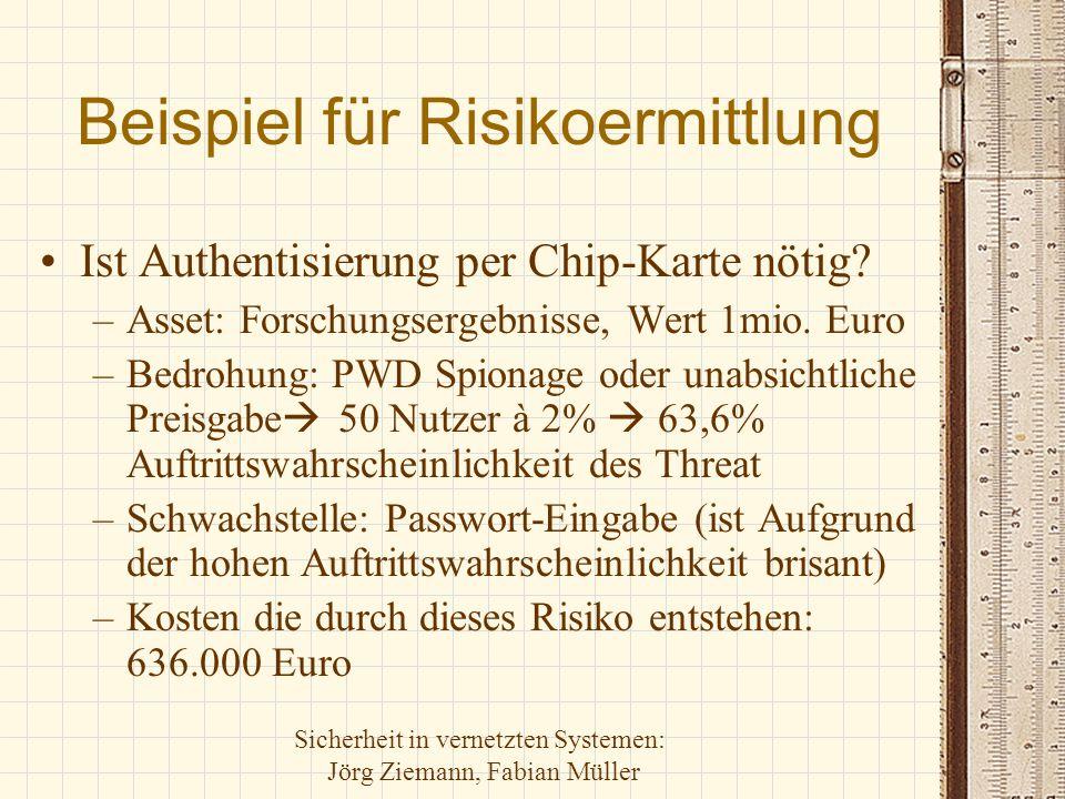 Sicherheit in vernetzten Systemen: Jörg Ziemann, Fabian Müller Beispiel für Risikoermittlung Ist Authentisierung per Chip-Karte nötig? –Asset: Forschu