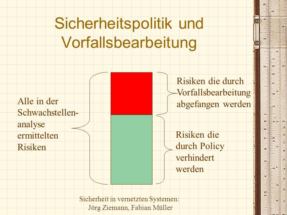 Sicherheit in vernetzten Systemen: Jörg Ziemann, Fabian Müller Sicherheitspolitik und Vorfallsbearbeitung Alle in der Schwachstellen- analyse ermittel