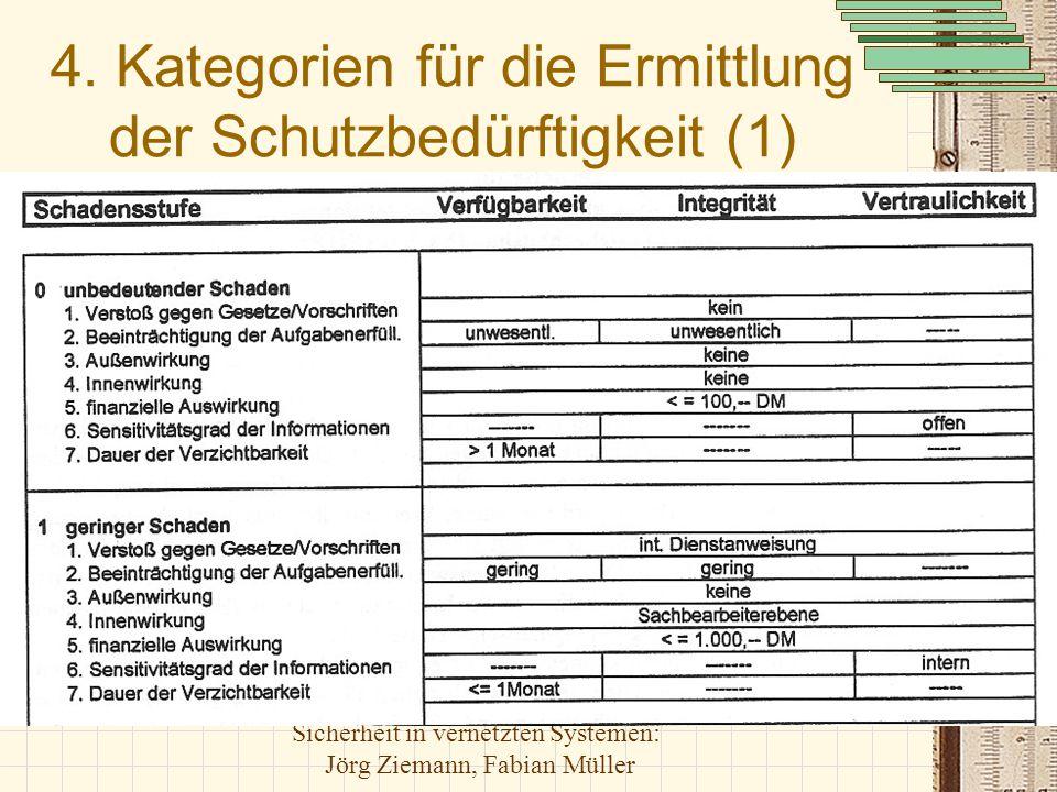 Sicherheit in vernetzten Systemen: Jörg Ziemann, Fabian Müller 4. Kategorien für die Ermittlung der Schutzbedürftigkeit (1)