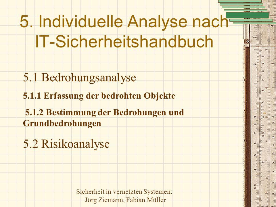 Sicherheit in vernetzten Systemen: Jörg Ziemann, Fabian Müller 5. Individuelle Analyse nach IT-Sicherheitshandbuch 5.1 Bedrohungsanalyse 5.1.1 Erfassu