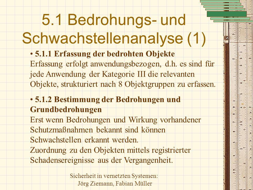 Sicherheit in vernetzten Systemen: Jörg Ziemann, Fabian Müller 5.1 Bedrohungs- und Schwachstellenanalyse (1) 5.1.1 Erfassung der bedrohten Objekte Erf