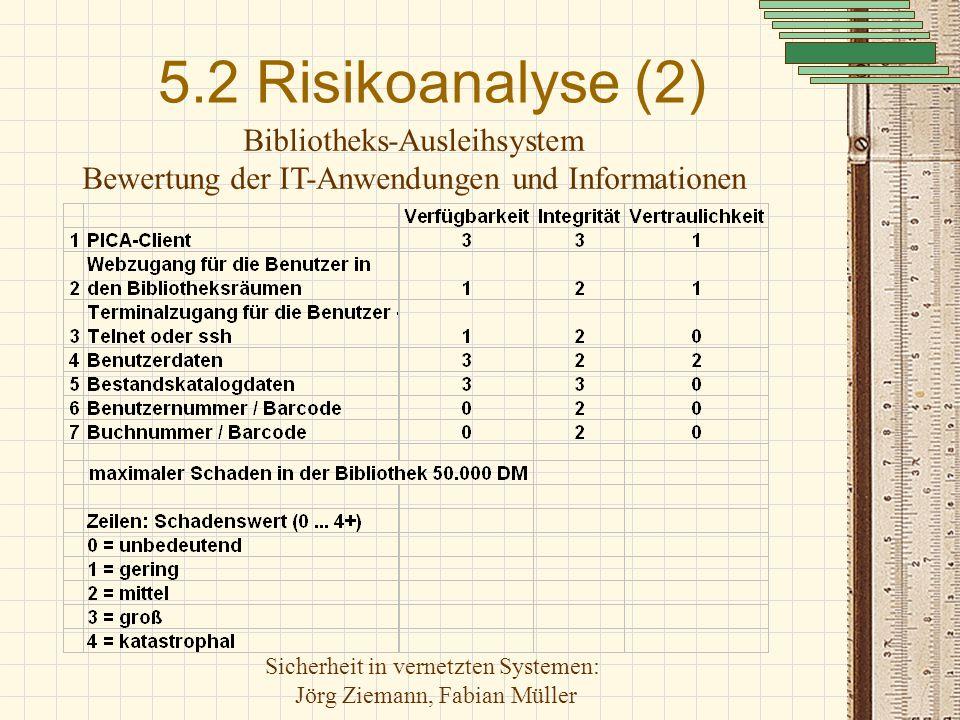 Sicherheit in vernetzten Systemen: Jörg Ziemann, Fabian Müller 5.2 Risikoanalyse (2) Bibliotheks-Ausleihsystem Bewertung der IT-Anwendungen und Inform