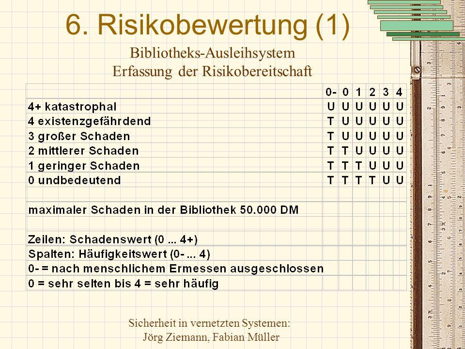 Sicherheit in vernetzten Systemen: Jörg Ziemann, Fabian Müller 6. Risikobewertung (1) Bibliotheks-Ausleihsystem Erfassung der Risikobereitschaft