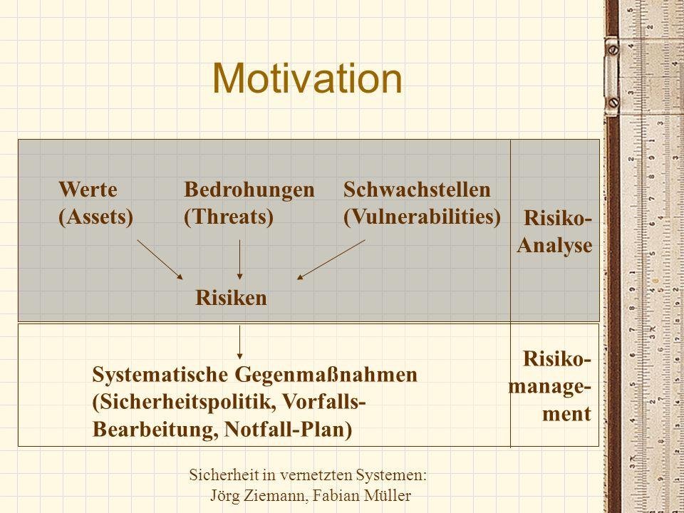Sicherheit in vernetzten Systemen: Jörg Ziemann, Fabian Müller Risiko- manage- ment Risiko- Analyse Motivation Systematische Gegenmaßnahmen (Sicherhei