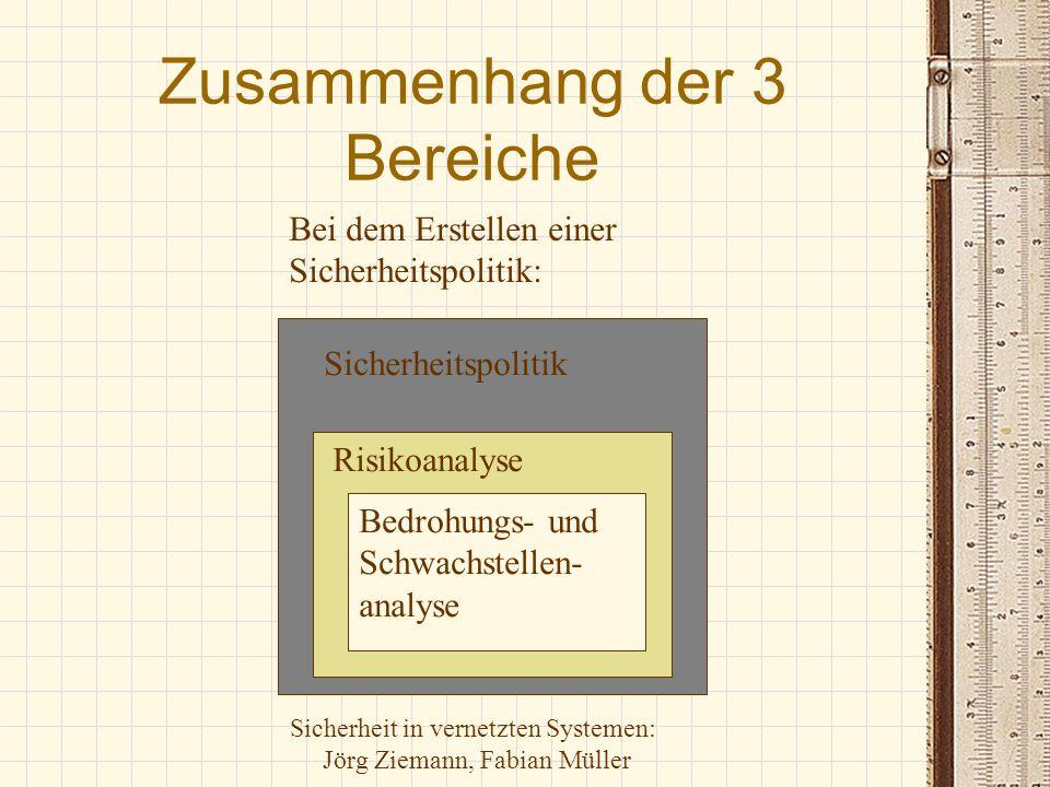 Sicherheit in vernetzten Systemen: Jörg Ziemann, Fabian Müller Zusammenhang der 3 Bereiche Sicherheitspolitik Risikoanalyse Bedrohungs- und Schwachste