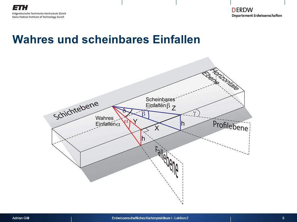 Adrian Gilli5Erdwissenschaftliches Kartenpraktikum I - Lektion 2 Wahres und scheinbares Einfallen