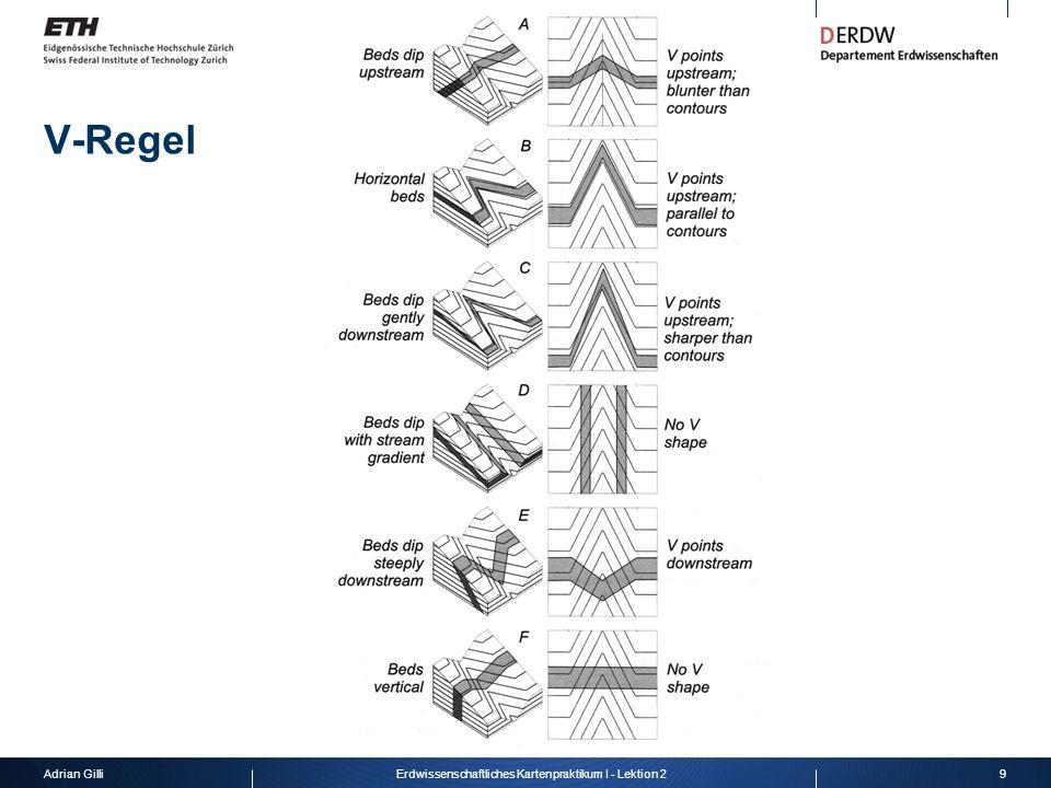 Adrian Gilli9Erdwissenschaftliches Kartenpraktikum I - Lektion 2 V-Regel