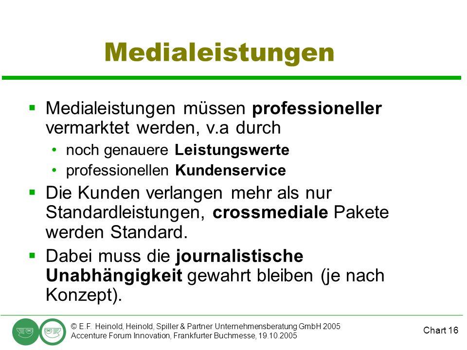 Chart 16 © E.F. Heinold, Heinold, Spiller & Partner Unternehmensberatung GmbH 2005 Accenture Forum Innovation, Frankfurter Buchmesse, 19.10.2005 Media