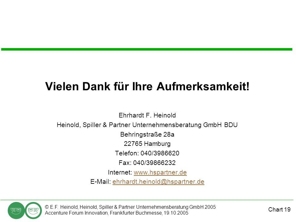 Chart 19 © E.F. Heinold, Heinold, Spiller & Partner Unternehmensberatung GmbH 2005 Accenture Forum Innovation, Frankfurter Buchmesse, 19.10.2005 Viele