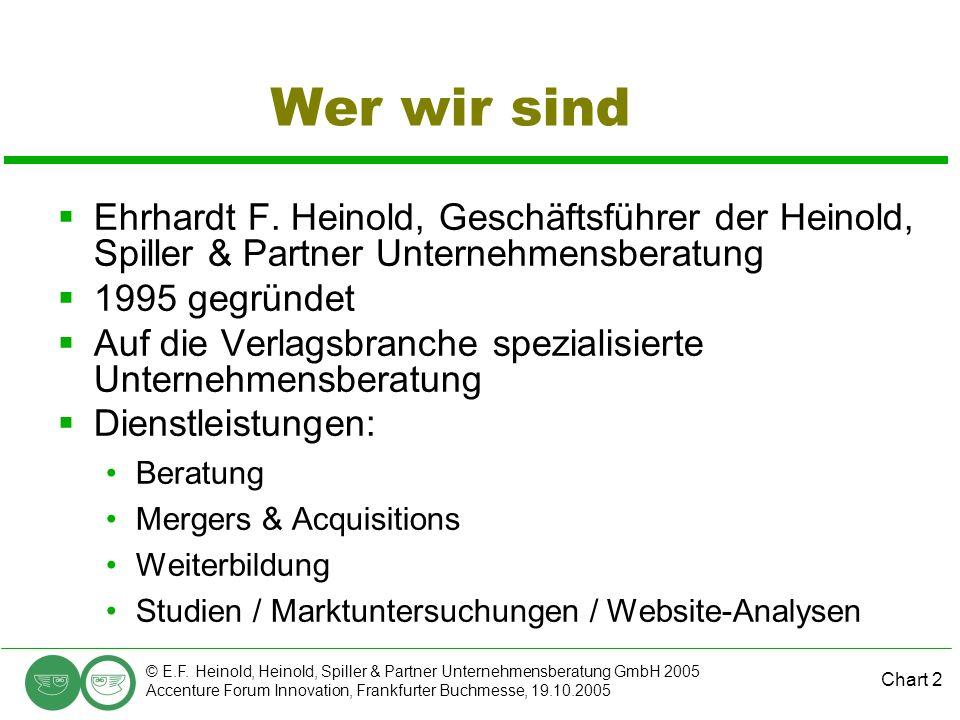 Chart 2 © E.F. Heinold, Heinold, Spiller & Partner Unternehmensberatung GmbH 2005 Accenture Forum Innovation, Frankfurter Buchmesse, 19.10.2005  Ehrh