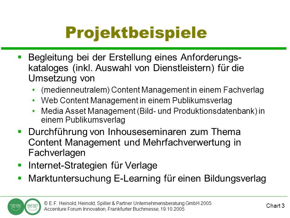 Chart 3 © E.F. Heinold, Heinold, Spiller & Partner Unternehmensberatung GmbH 2005 Accenture Forum Innovation, Frankfurter Buchmesse, 19.10.2005 Projek