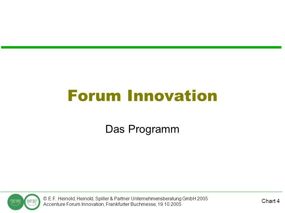Chart 4 © E.F. Heinold, Heinold, Spiller & Partner Unternehmensberatung GmbH 2005 Accenture Forum Innovation, Frankfurter Buchmesse, 19.10.2005 Forum