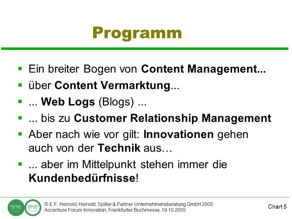 Chart 5 © E.F. Heinold, Heinold, Spiller & Partner Unternehmensberatung GmbH 2005 Accenture Forum Innovation, Frankfurter Buchmesse, 19.10.2005 Progra