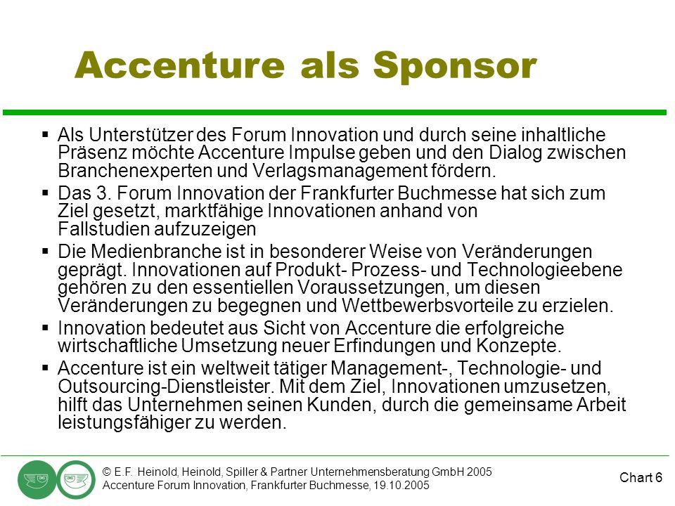 Chart 6 © E.F. Heinold, Heinold, Spiller & Partner Unternehmensberatung GmbH 2005 Accenture Forum Innovation, Frankfurter Buchmesse, 19.10.2005  Als