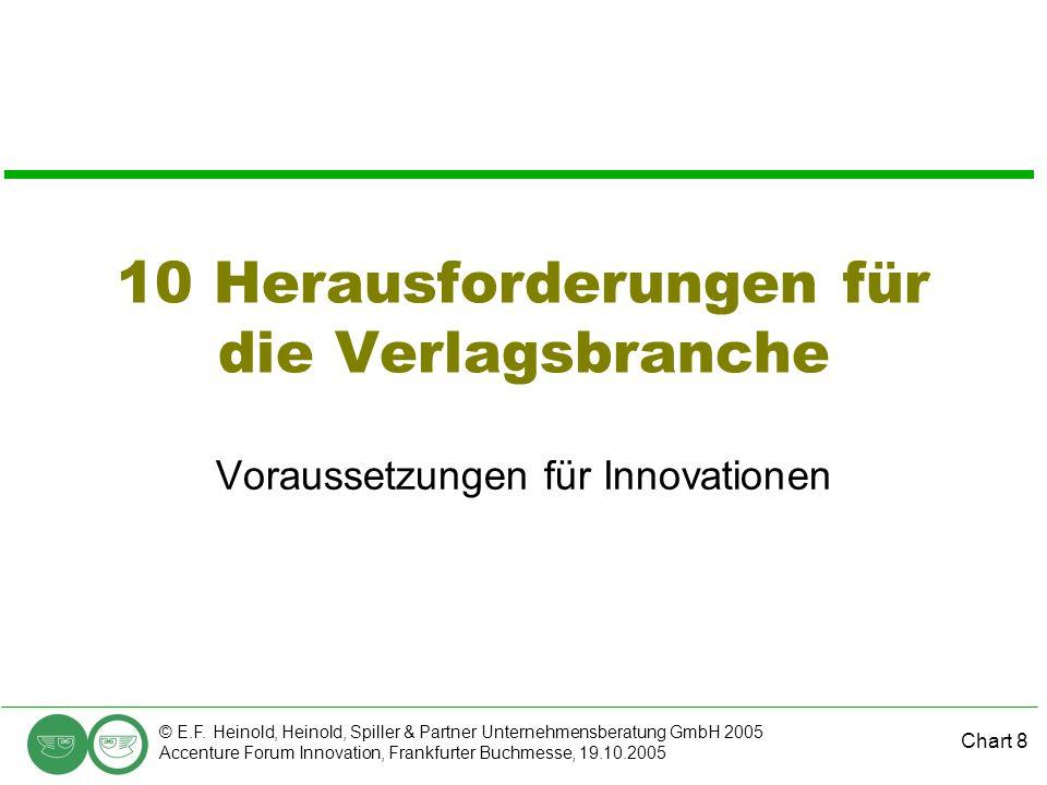 Chart 8 © E.F. Heinold, Heinold, Spiller & Partner Unternehmensberatung GmbH 2005 Accenture Forum Innovation, Frankfurter Buchmesse, 19.10.2005 10 Her