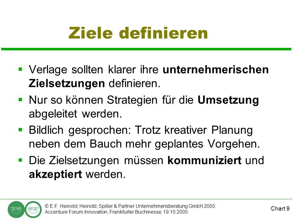 Chart 9 © E.F. Heinold, Heinold, Spiller & Partner Unternehmensberatung GmbH 2005 Accenture Forum Innovation, Frankfurter Buchmesse, 19.10.2005 Ziele