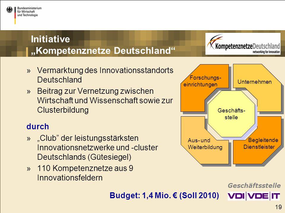 """19 Forschungs- einrichtungen Unternehmen Aus- und Weiterbildung Begleitende Dienstleister Geschäfts- stelle Geschäftsstelle Initiative """"Kompetenznetze"""