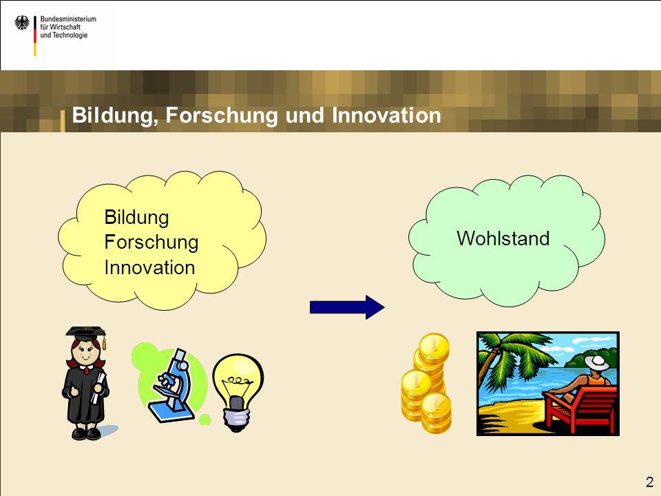 2 Bildung, Forschung und Innovation Bildung Forschung Innovation Wohlstand