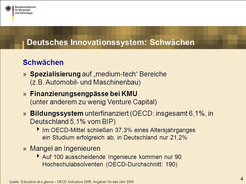 """4 Schwächen »Spezialisierung auf """"medium-tech"""" Bereiche (z.B. Automobil- und Maschinenbau) »Finanzierungsengpässe bei KMU (unter anderem zu wenig Vent"""
