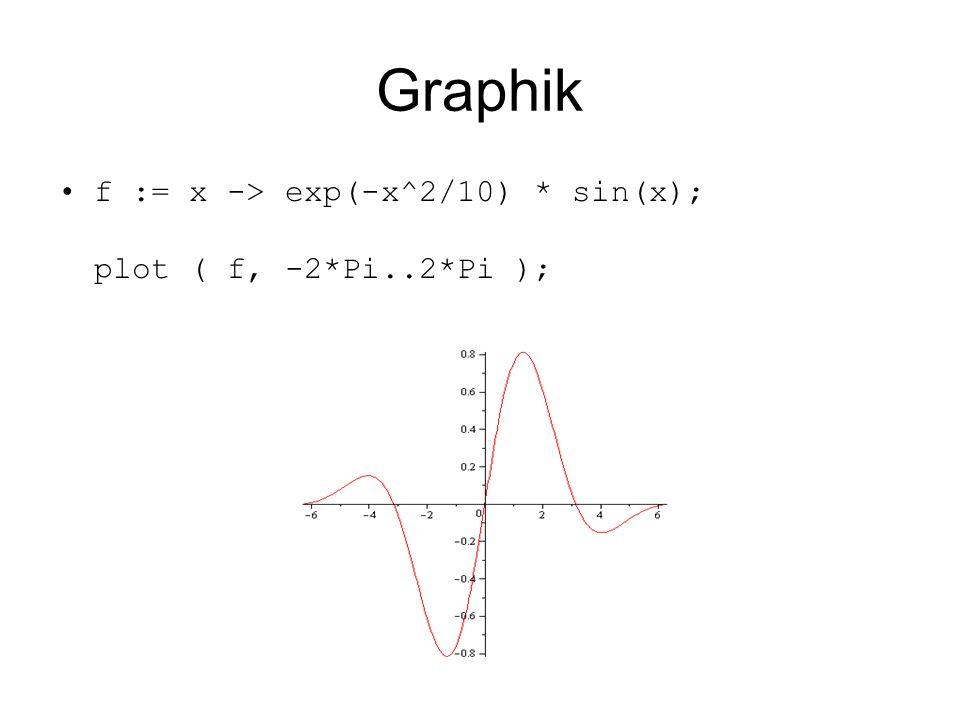 Graphik f := x -> exp(-x^2/10) * sin(x); plot ( f, -2*Pi..2*Pi );