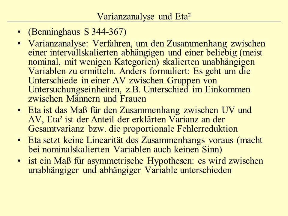 Varianzanalyse und Eta² (Benninghaus S 344-367) Varianzanalyse: Verfahren, um den Zusammenhang zwischen einer intervallskalierten abhängigen und einer