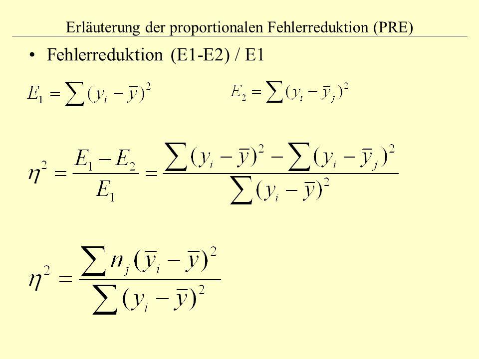 Erläuterung der proportionalen Fehlerreduktion (PRE) Fehlerreduktion (E1-E2) / E1