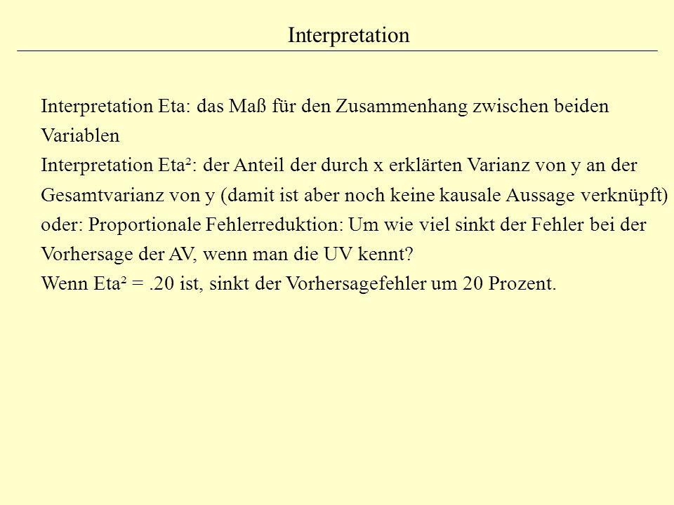 Interpretation Interpretation Eta: das Maß für den Zusammenhang zwischen beiden Variablen Interpretation Eta²: der Anteil der durch x erklärten Varian