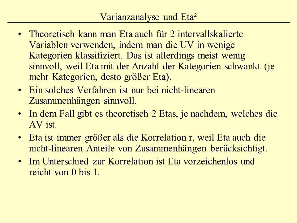 Varianzanalyse und Eta² Theoretisch kann man Eta auch für 2 intervallskalierte Variablen verwenden, indem man die UV in wenige Kategorien klassifizier