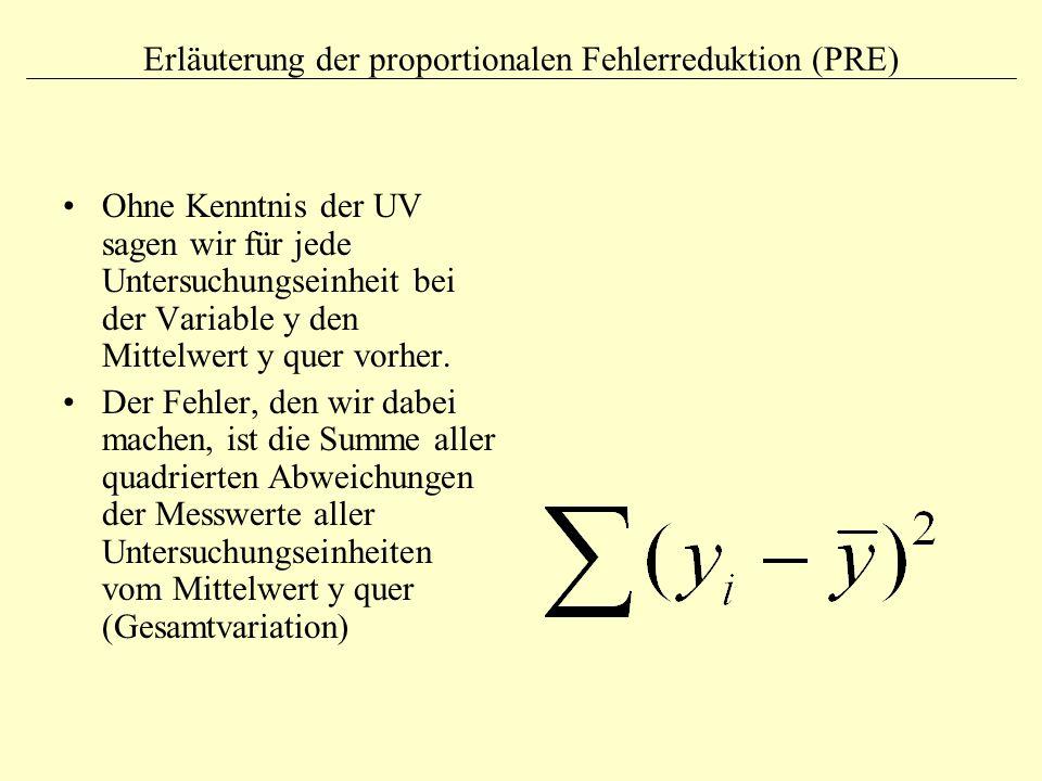 Erläuterung der proportionalen Fehlerreduktion (PRE) Ohne Kenntnis der UV sagen wir für jede Untersuchungseinheit bei der Variable y den Mittelwert y