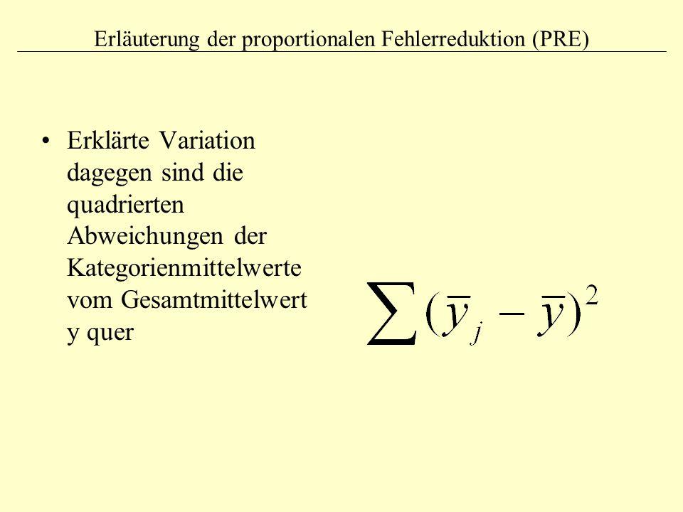 Erläuterung der proportionalen Fehlerreduktion (PRE) Erklärte Variation dagegen sind die quadrierten Abweichungen der Kategorienmittelwerte vom Gesamt