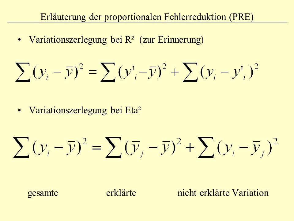 Erläuterung der proportionalen Fehlerreduktion (PRE) Variationszerlegung bei R² (zur Erinnerung) Variationszerlegung bei Eta² gesamte erklärte nicht e