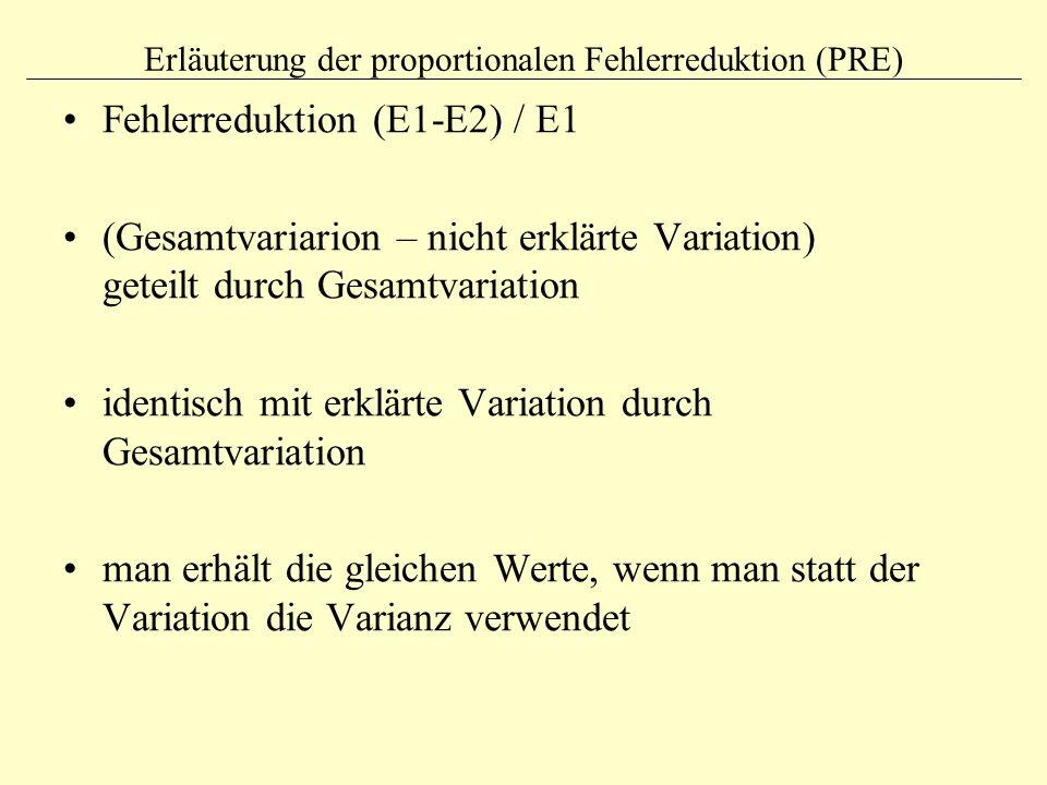 Erläuterung der proportionalen Fehlerreduktion (PRE) Fehlerreduktion (E1-E2) / E1 (Gesamtvariarion – nicht erklärte Variation) geteilt durch Gesamtvar