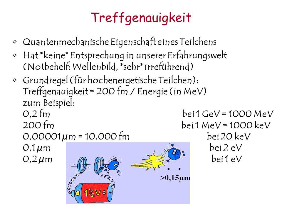"""Einschub: nützliche Einheiten für Teilchen Größe: 1 fm = 1 Femtometer (""""Fermi"""") = 10 -15 m (1 µm = 1.000.000.000 fm) Energie: 1 ElektronVolt = 1eV 1 K"""