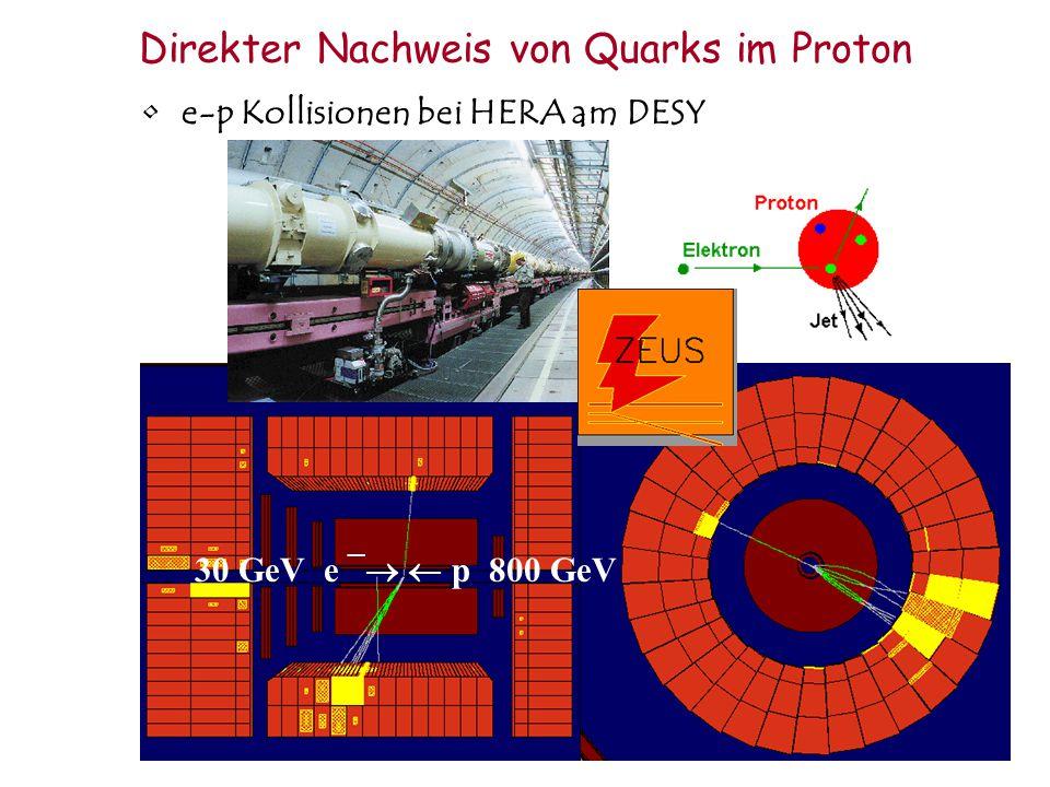 Teilchenidentifikation = Detektivarbeit Jede Teilchenart hinterlässt bestimmte Kombination von Signalen in den Komponenten Zwiebelschalenartiger Aufba
