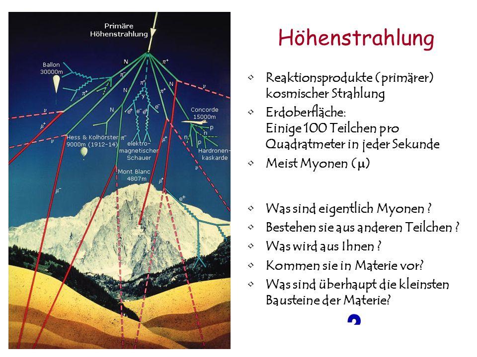 Höhenstrahlung Reaktionsprodukte (primärer) kosmischer Strahlung Erdoberfläche: Einige 100 Teilchen pro Quadratmeter in jeder Sekunde Meist Myonen (  ) Was sind eigentlich Myonen .