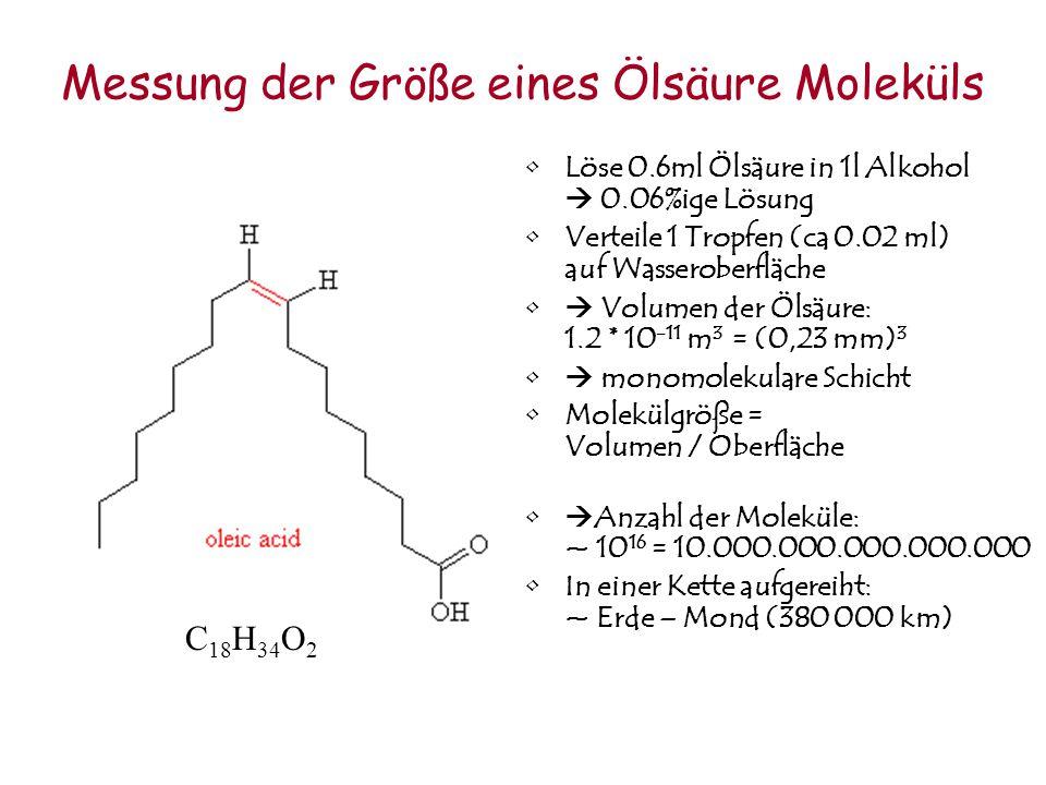 Messung der Größe eines Ölsäure Moleküls Löse 0.6ml Ölsäure in 1l Alkohol  0.06%ige Lösung Verteile 1 Tropfen (ca 0.02 ml) auf Wasseroberfläche  Volumen der Ölsäure: 1.2 * 10 -11 m 3 = (0,23 mm) 3  monomolekulare Schicht Molekülgröße = Volumen / Oberfläche  Anzahl der Moleküle: ~ 10 16 = 10.000.000.000.000.000 In einer Kette aufgereiht: ~ Erde – Mond (380 000 km) C 18 H 34 O 2