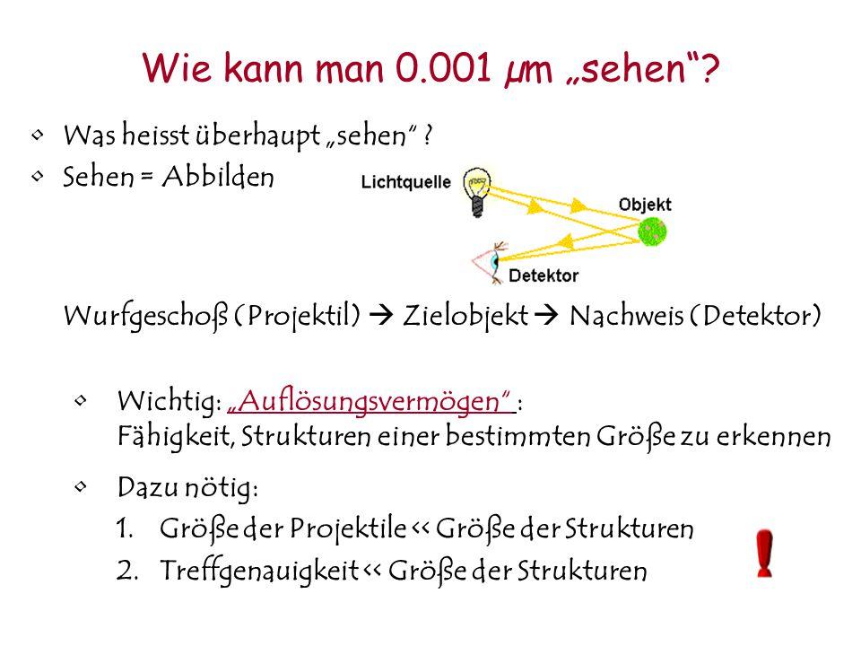 """Die schwache Kraft Ladung: schwache Ladung ( I 1, I 2, I 3 ) Arten: 1 Ladungsart: """"Zahlentriplett Botenteilchen: W -, Z 0, W + Eigenschaften: tragen selber schwache Ladung: I 3 = -1, 0, 1 Masse : m = 80 – 90 GeV Teilchen Up Down Neutrino Elektron I 3 +1/2 -1/2 +1/2 -1/2 Besonderheiten: –Endliche Reichweite ca 0.0025 fm –Makroskopisch nicht beobachtbar, außer Brennen der Sonne Radioaktiver Zerfall des Neutrons Analog: Zerfall des Myons µ  e"""