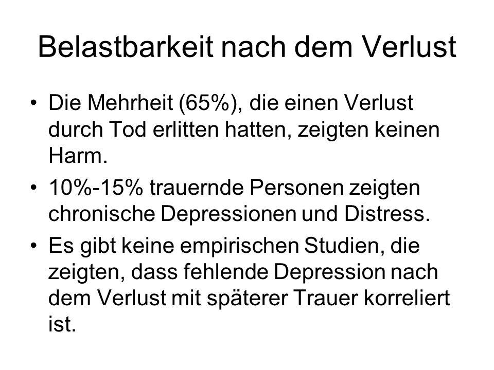 Belastbarkeit nach dem Verlust Die Mehrheit (65%), die einen Verlust durch Tod erlitten hatten, zeigten keinen Harm. 10%-15% trauernde Personen zeigte