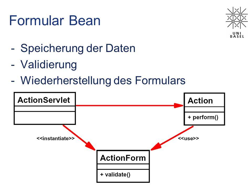Formular Bean -Speicherung der Daten -Validierung -Wiederherstellung des Formulars