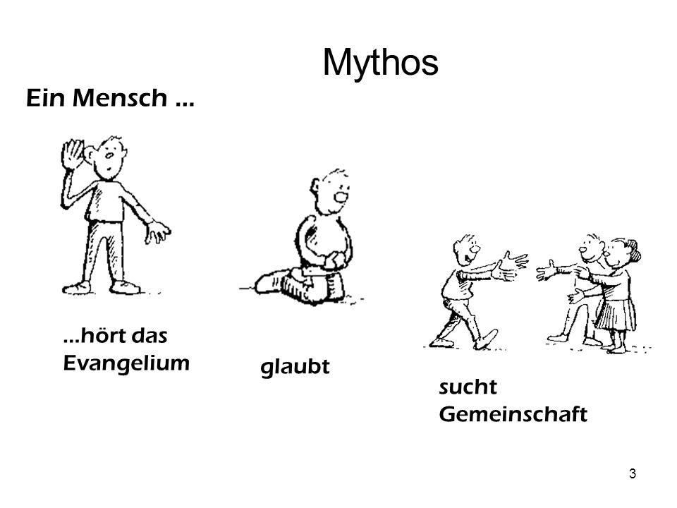 3 Mythos Ein Mensch … …hört das Evangelium glaubt sucht Gemeinschaft