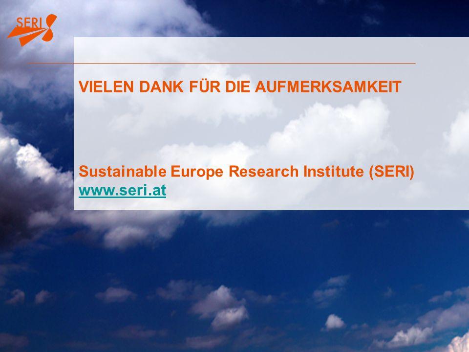 VIELEN DANK FÜR DIE AUFMERKSAMKEIT Sustainable Europe Research Institute (SERI) www.seri.at www.seri.at