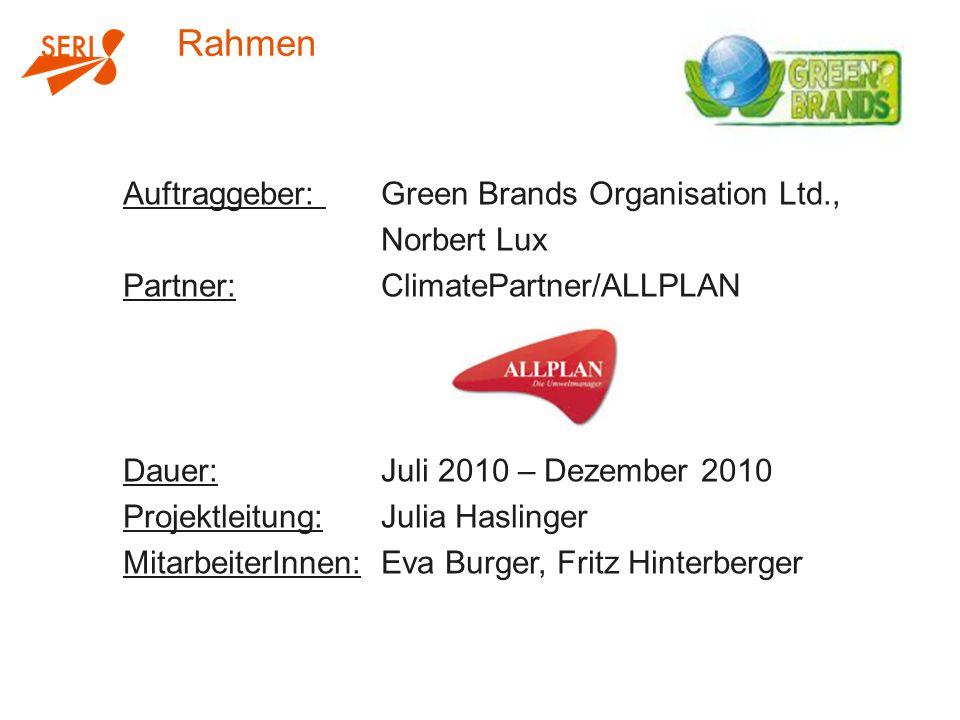 Rahmen Auftraggeber: Green Brands Organisation Ltd., Norbert Lux Partner: ClimatePartner/ALLPLAN Dauer: Juli 2010 – Dezember 2010 Projektleitung: Julia Haslinger MitarbeiterInnen: Eva Burger, Fritz Hinterberger