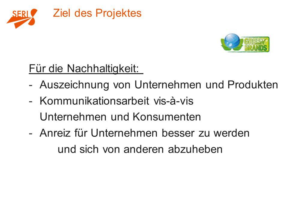 Ziel des Projektes Für die Nachhaltigkeit: -Auszeichnung von Unternehmen und Produkten -Kommunikationsarbeit vis-à-vis Unternehmen und Konsumenten -Anreiz für Unternehmen besser zu werden und sich von anderen abzuheben