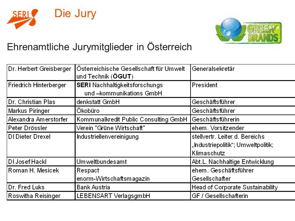 Die Jury Ehrenamtliche Jurymitglieder in Österreich