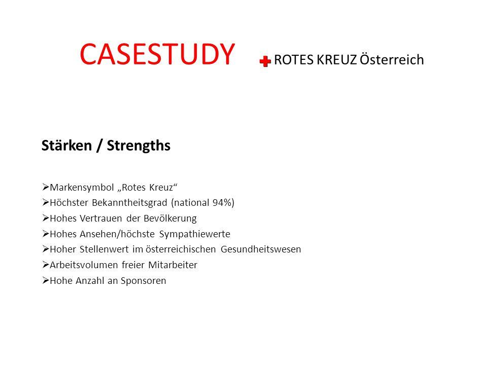 """Stärken / Strengths  Markensymbol """"Rotes Kreuz""""  Höchster Bekanntheitsgrad (national 94%)  Hohes Vertrauen der Bevölkerung  Hohes Ansehen/höchste"""