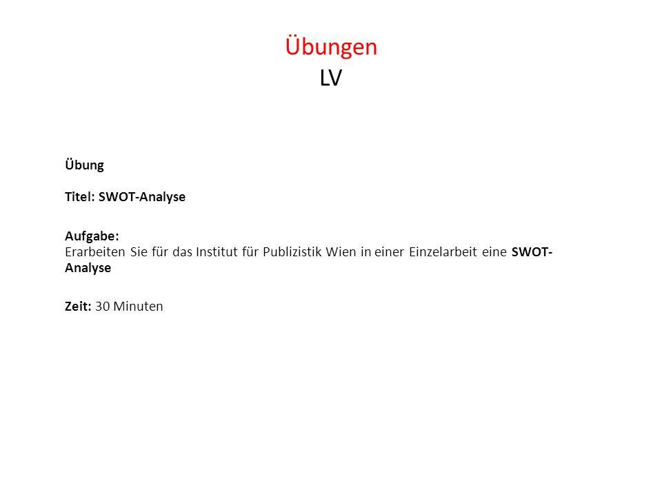 Übungen LV Übung Titel: SWOT-Analyse Aufgabe: Erarbeiten Sie für das Institut für Publizistik Wien in einer Einzelarbeit eine SWOT- Analyse Zeit: 30 M