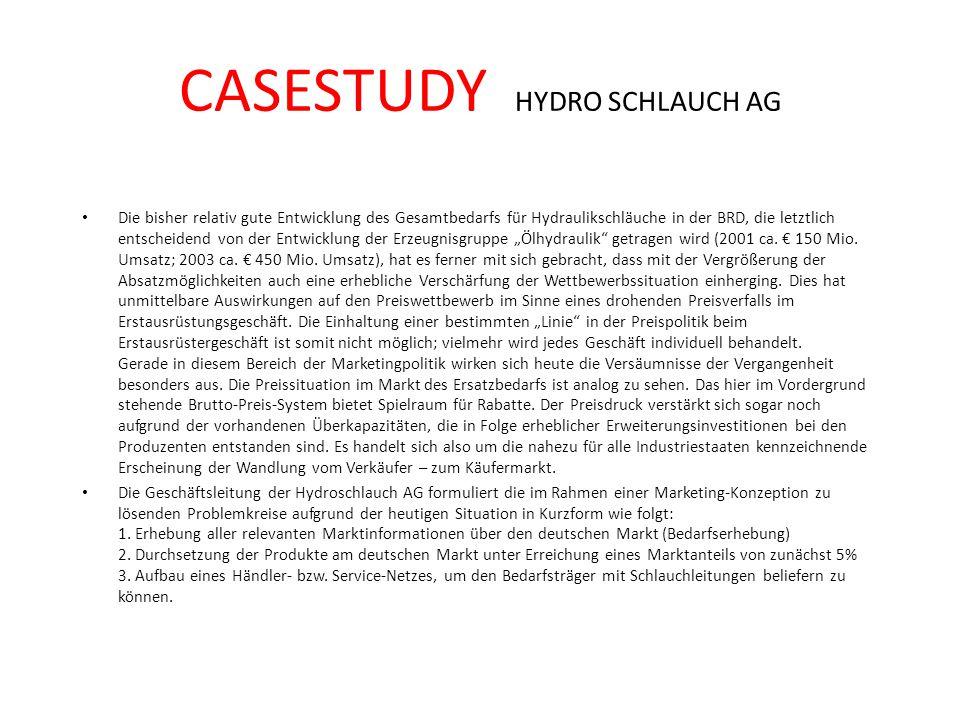 CASESTUDY HYDRO SCHLAUCH AG Die bisher relativ gute Entwicklung des Gesamtbedarfs für Hydraulikschläuche in der BRD, die letztlich entscheidend von de